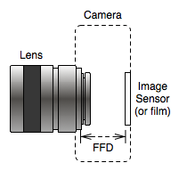 flange-focal-distance1